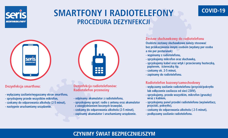 Smartfony iradiotelefony - procedura dezynfekcji