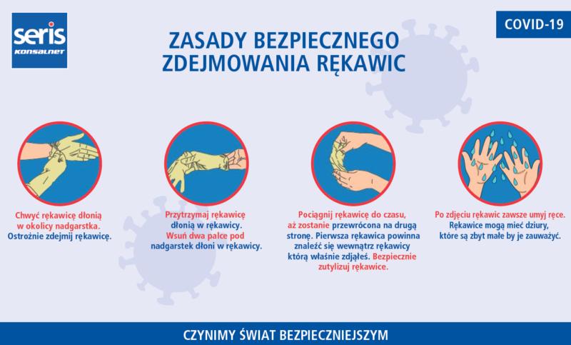 Zasady bezpiecznego zdejmowania rękawic
