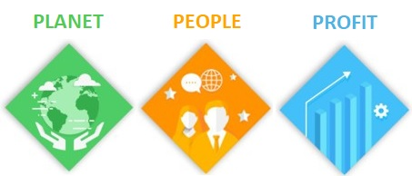 planet - people - profit - csr